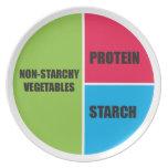 Macronutrients - verduras, proteína, almidón platos