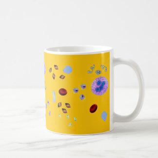 Macropartículas de la Taza-Orina del café (fondo Taza