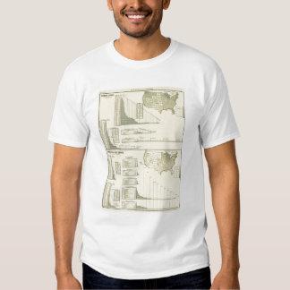 Madera de construcción e instrumentos agrícolas camisas