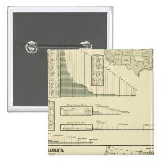 Madera de construcción e instrumentos agrícolas pin cuadrado