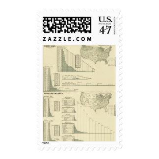 Madera de construcción e instrumentos agrícolas sello postal