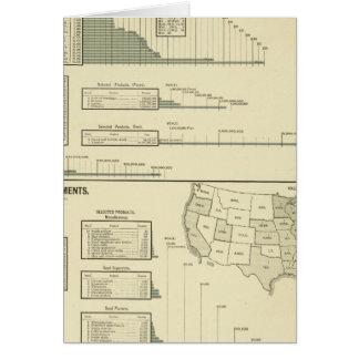 Madera de construcción e instrumentos agrícolas tarjetas