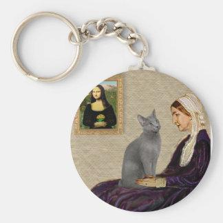 Madre de las marmotas - gato azul ruso llavero redondo tipo pin