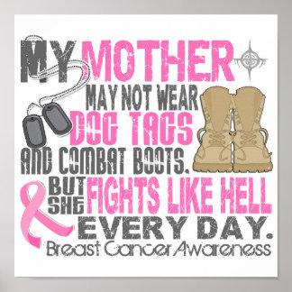 Madre del cáncer de pecho de las placas de póster