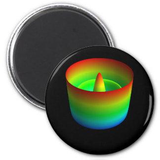 Magent: Zernike polynomial Z(8,0) 2 Inch Round Magnet