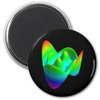 Magent: Zernike polynomial Z(8,2) 2 Inch Round Magnet