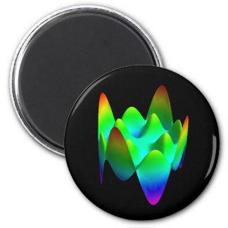 Magent: Zernike polynomial Z(8,4) 2 Inch Round Magnet