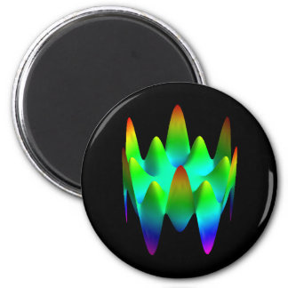 Magent: Zernike polynomial Z(8,6) 2 Inch Round Magnet