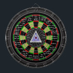 """Magical Decision Maker Dartboard<br><div class=""""desc"""">A fun dartboard for ridiculous decision making. Fully customizable if desired to change all the text and phrases,  to add names,  images,  and more. Enjoy!</div>"""