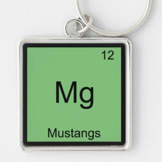 Magnesio - Camiseta divertida del símbolo de la Llavero Cuadrado Plateado