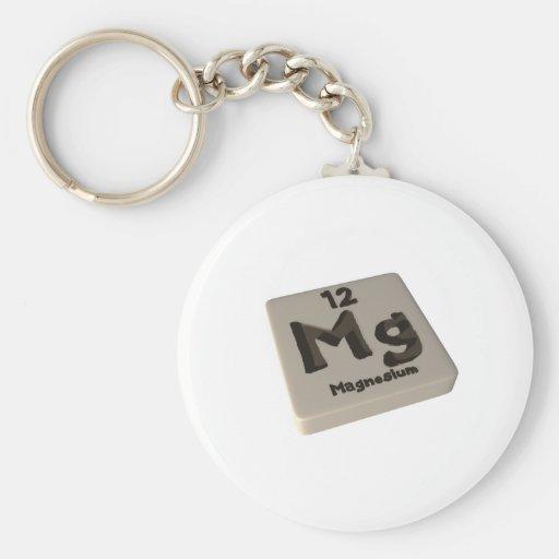 Magnesio del magnesio llaveros