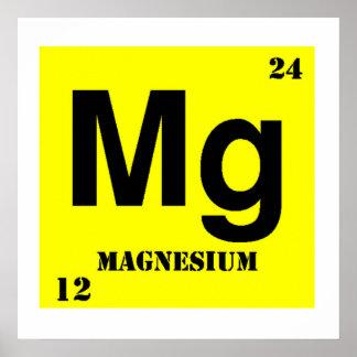 Magnesio Poster