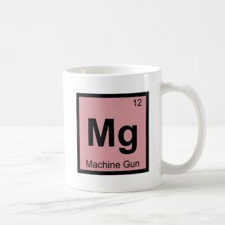 Magnesio - Símbolo de la tabla periódica de la quí