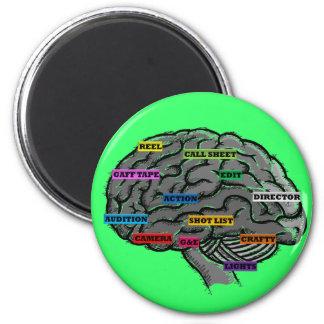 magnet brain film script movies cinema