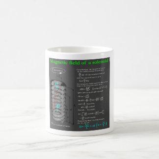 Magnet field of solenoid coffee mug