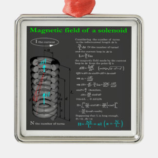 Magnet field of solenoid metal ornament