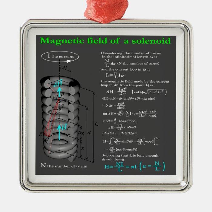 Magnet field of solenoid metal ornament