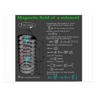 Magnet field of solenoid postcard