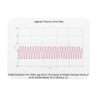 Magnet with Graph of Jogging