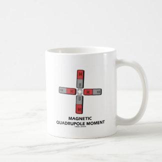 Magnetic Quadrupole Moment (Magnetism) Mug