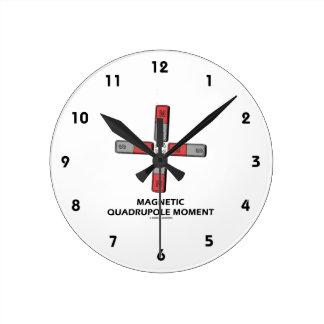 Magnetic Quadrupole Moment Round Clock