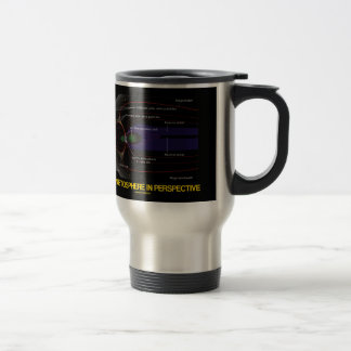 Magnetosphere In Perspective (Astronomy) Mug