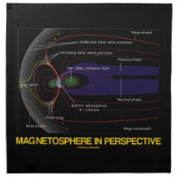 Magnetosphere In Perspective (Astronomy) Napkin