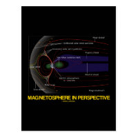 Magnetosphere In Perspective (Astronomy) Postcard
