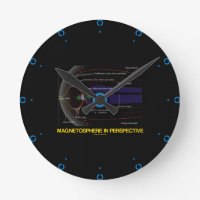 Magnetosphere In Perspective (Astronomy) Round Wall Clocks