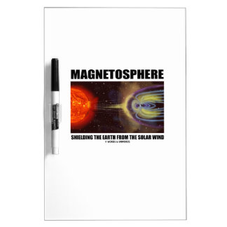 Magnetosphere Shielding Earth From Solar Wind Dry Erase Board