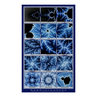 Magnification - Blue Poster at Zazzle