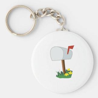 Mailbox Basic Round Button Keychain