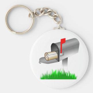 Mailbox Key Chains