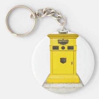 mailbox keychains