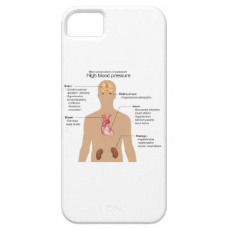 Main Complications of High Blood Pressure Chart iPhone SE/5/5s Case