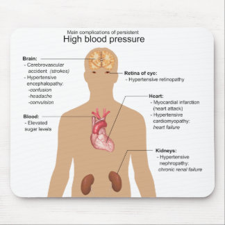 Main Complications of High Blood Pressure Chart Mouse Pad