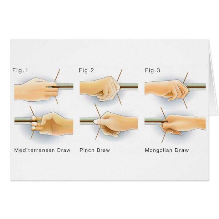 Main Methods of Drawing Bows Kyudo Archery Yumi Card