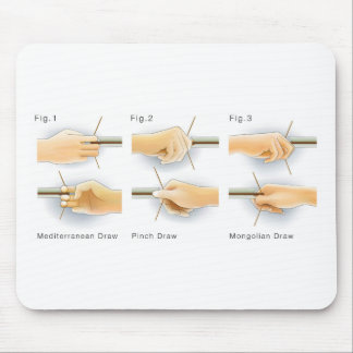Main Methods of Drawing Bows Kyudo Archery Yumi Mouse Pad