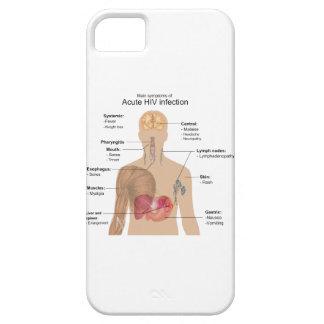 Main Symptoms of Acute HIV Infection iPhone SE/5/5s Case
