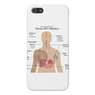 Main Symptoms of Acute HIV Infection iPhone SE/5/5s Cover