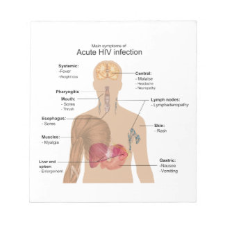Main Symptoms of Acute HIV Infection Notepad