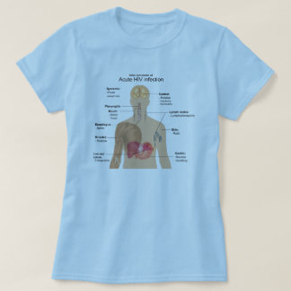 Main Symptoms of Acute HIV Infection Shirt