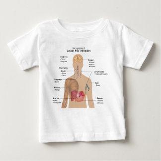 Main Symptoms of Acute HIV Infection Tee Shirt