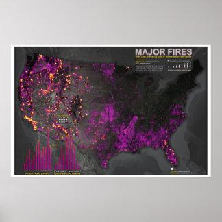 Major Fires Since 2001 Print