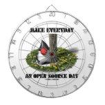 Make Everyday An Open Source Day (Java Duke) Dartboard