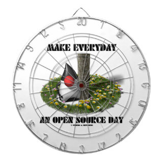 Make Everyday An Open Source Day (Java Duke) Dartboard With Darts