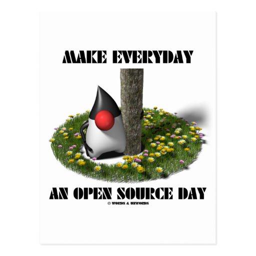 Make Everyday An Open Source Day (Java Duke) Postcard