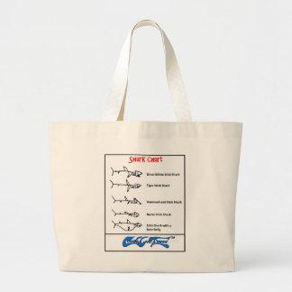 Make Good Times Large Tote Bag