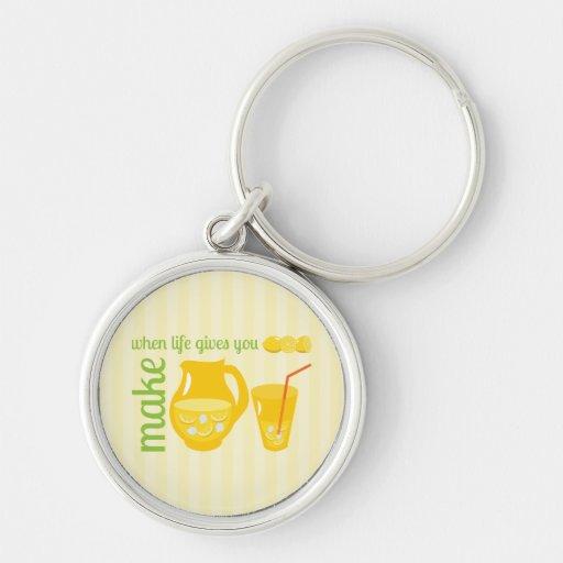 Make Lemonade Keychains