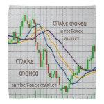 Make money in the Forex market